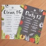 The Dirty Dozen and Clean Fifteen for 2017