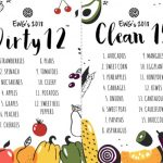 The Dirty Dozen and Clean Fifteen for 2018