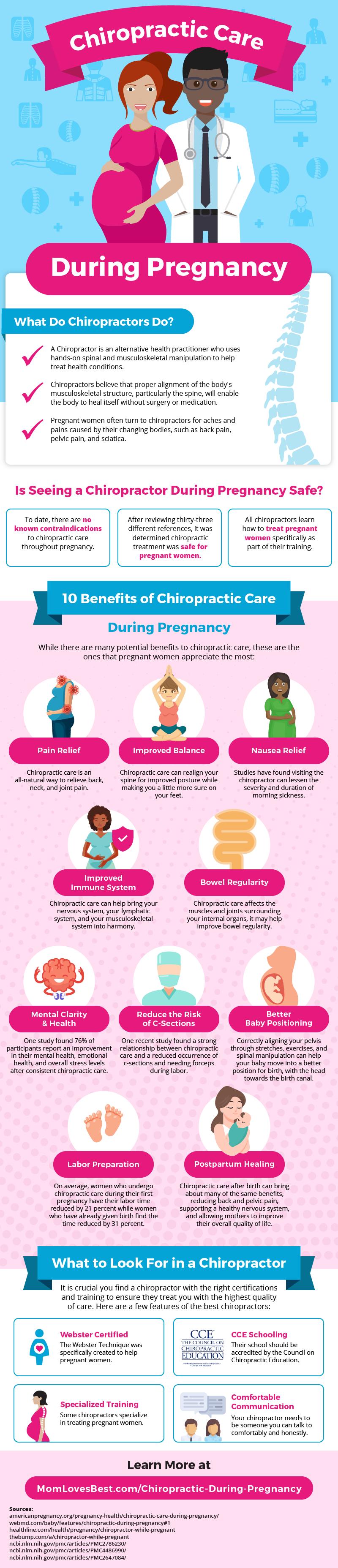 10 Benefits of Chiropractic During Pregnancy - Dr. Ryan Hamm